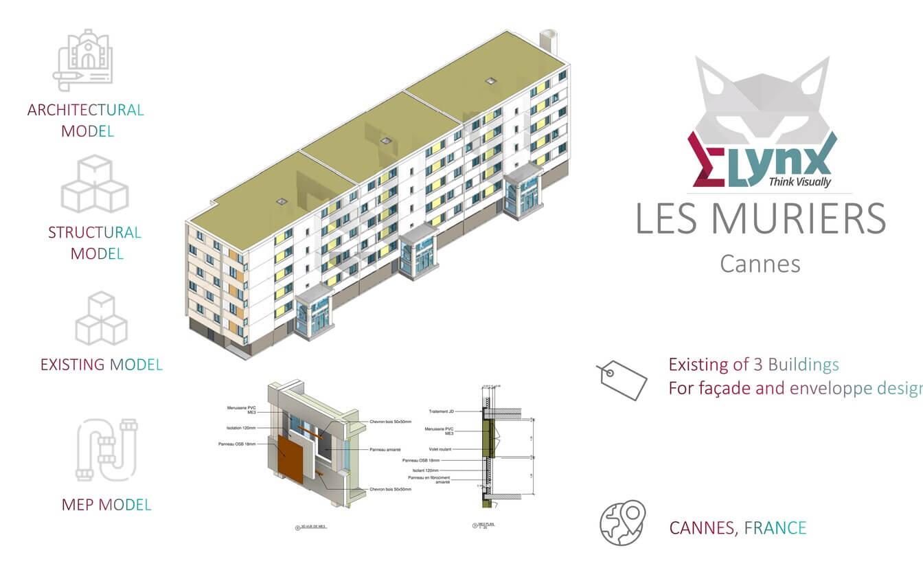 Axonométrie d'un bâtiment